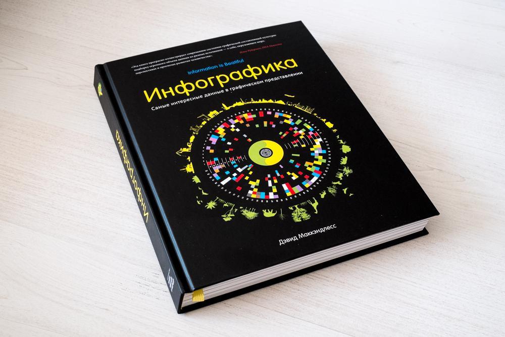 книги по визуализации и работе с данными