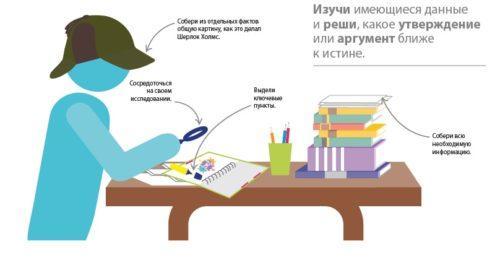 """Иллюстрация из книги """"Как научить ребенка учится"""""""