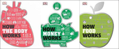 """книга Как работает тело, серия """"How it works"""""""