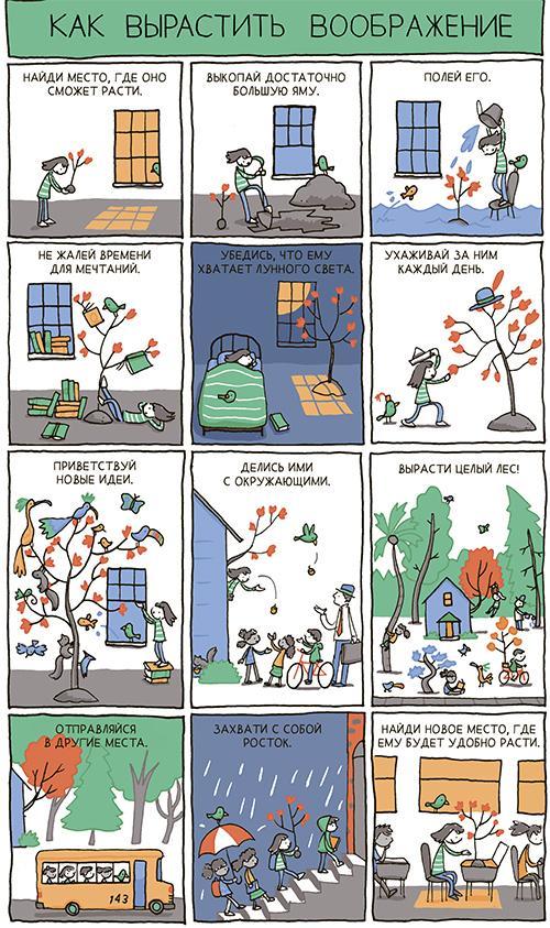 """воображение, из книги """"Где искать идеи"""""""